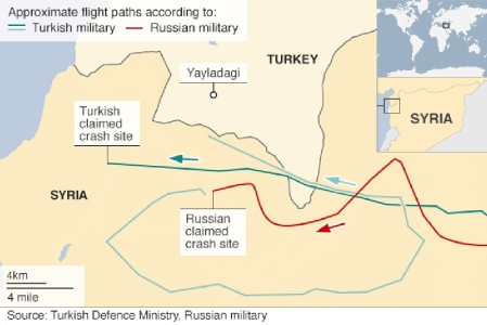 The fight paths of the Russian warplanes according to Turkey and Russia.