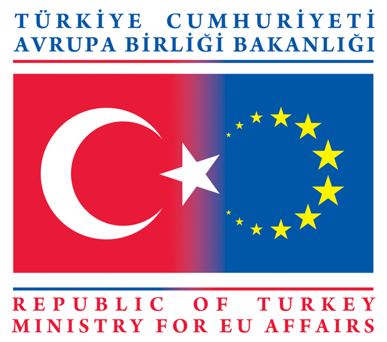 the problems facing turkey and the european union Critical issues facing russia and the former soviet union: governance and corruption  and membership within western institutions like nato and the european union.